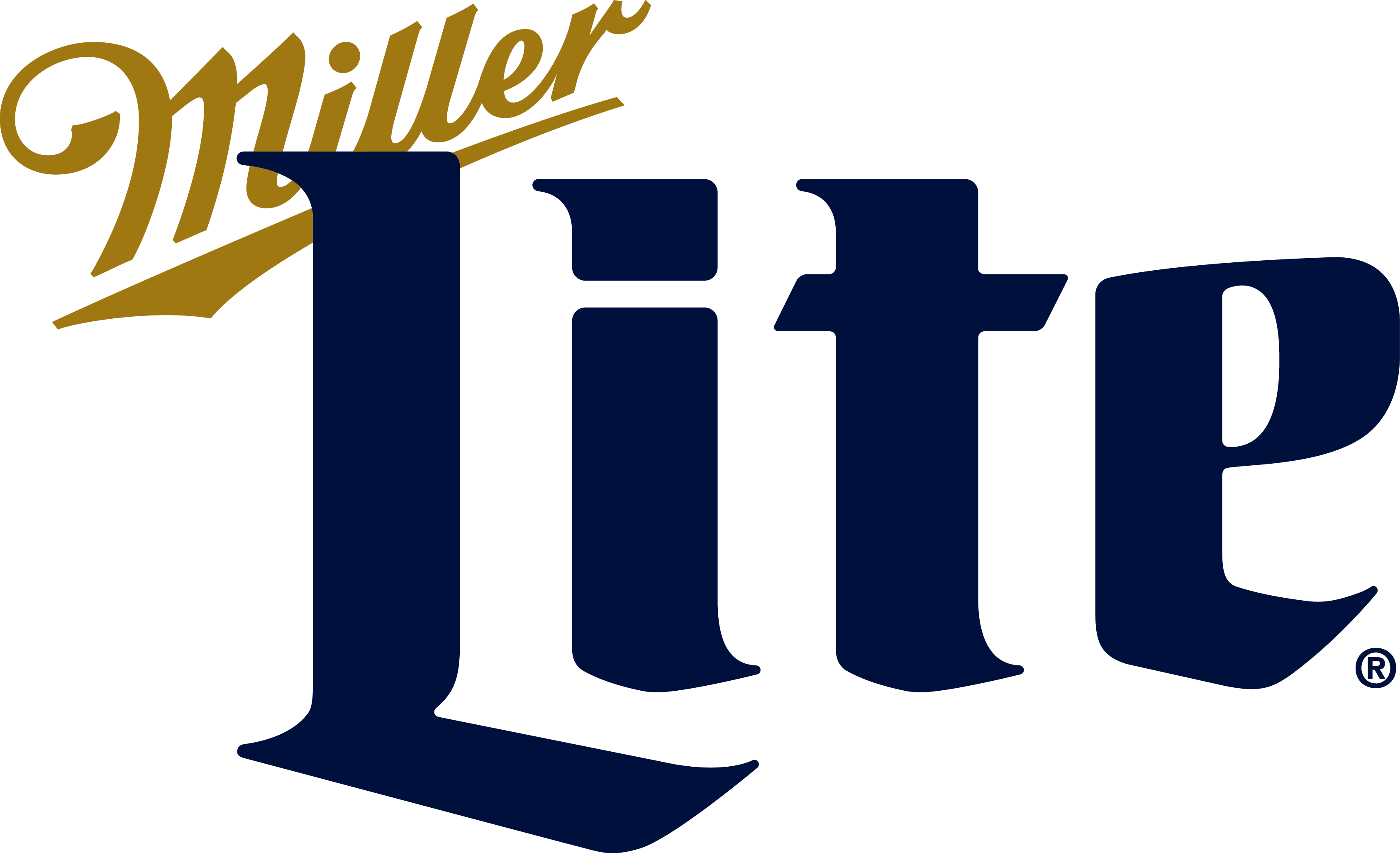 https://www.legacybeverage.com/wp-content/uploads/2020/05/miller_lite_logo_01.png